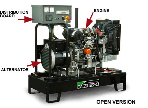 Generator sets open version