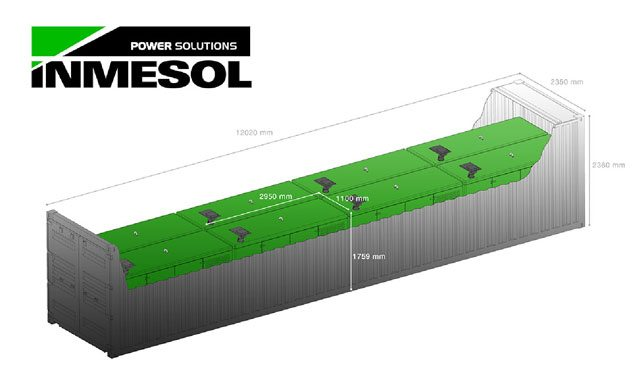Infograph showing how we optimise the load capacity of Inmesol generator set containers.