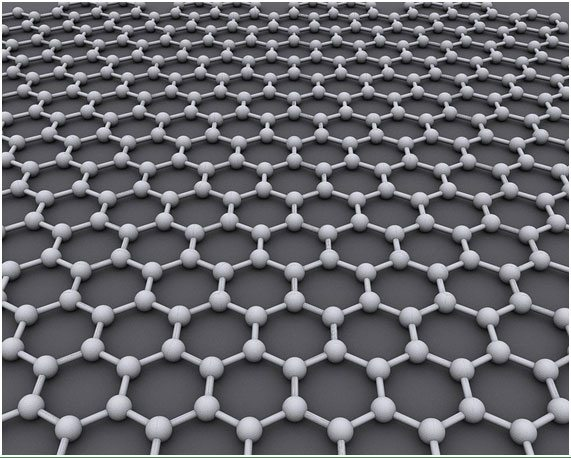 crystalline structure of graphene is a hexagonal lattice