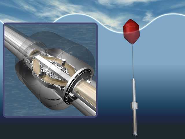 Diagram of the device within the buoys used in the HiWave project.