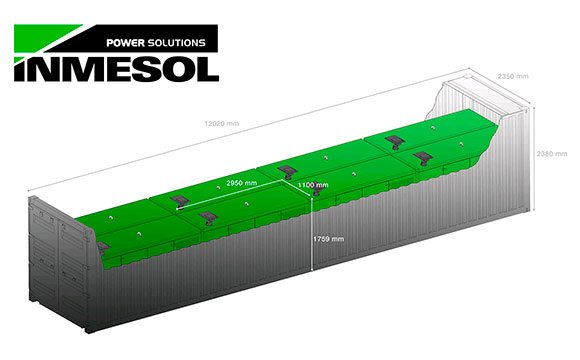 Infographic showing how we optimise the load capacity of Inmesol generator set containers.