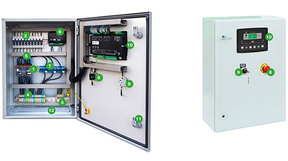 Automatic Switchboard that enables the alternate use of generator sets